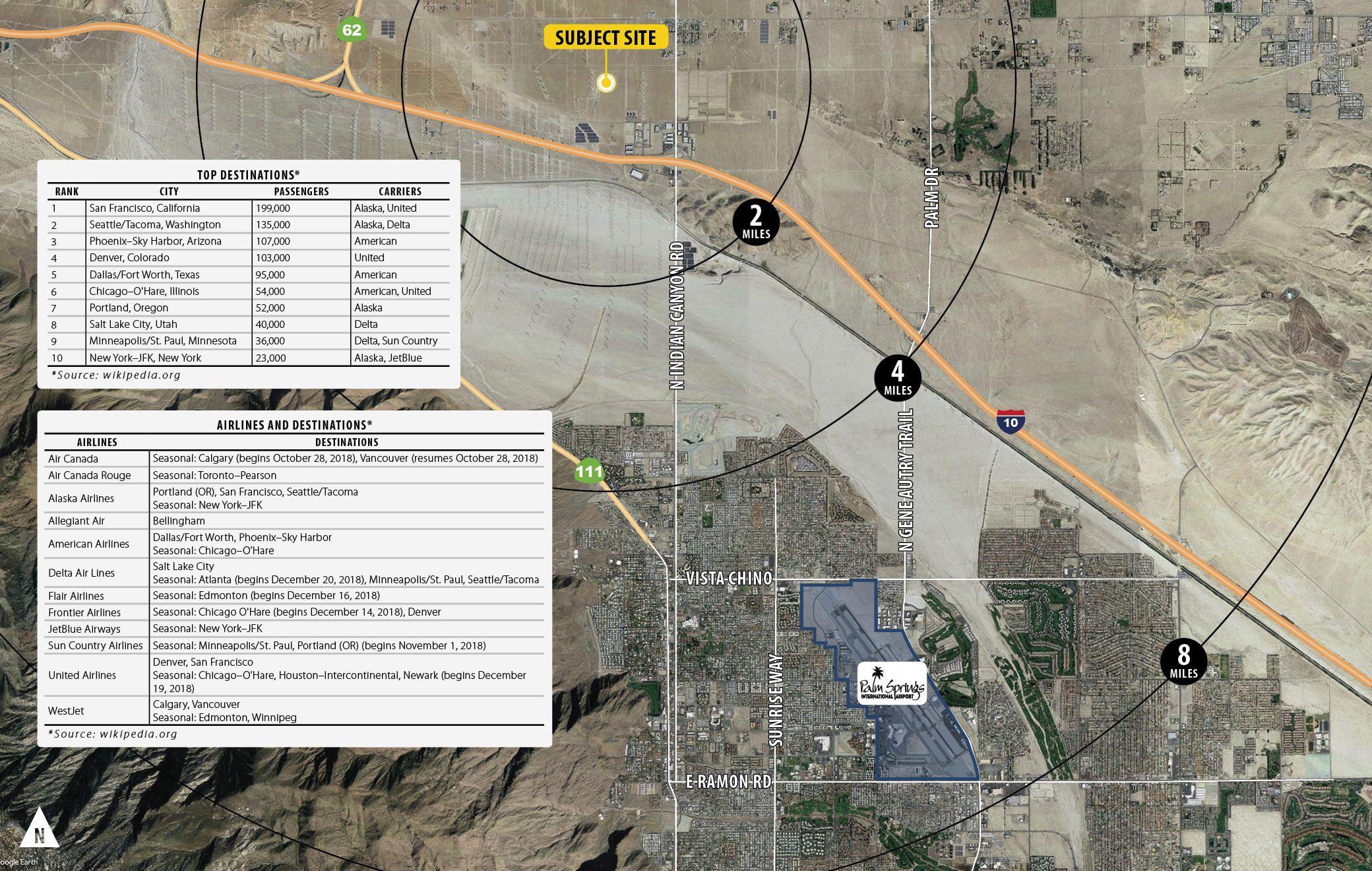 20 Acres – Palm Springs6